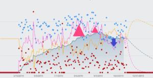 Grafico-Training-Peaks-300x153 Correr todos os dias